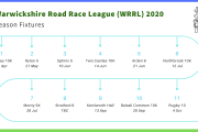 WRRL 2020 Fixtures for your Fridge
