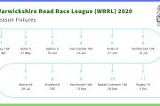 WRRL 2020 Fixtures for your Fridge